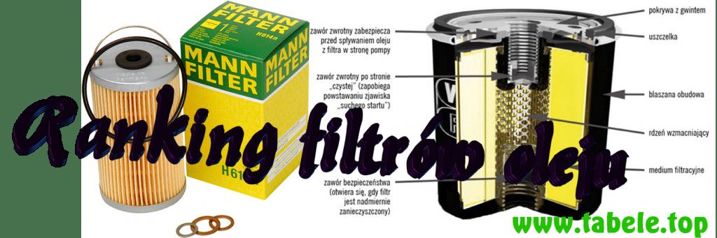 ranking filtrów oleju
