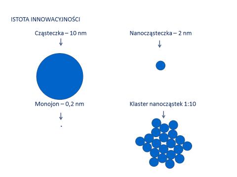 technologia monojonowa-1.jpg