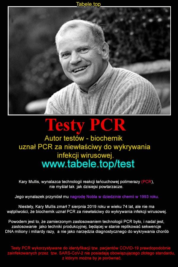 Testy PCR