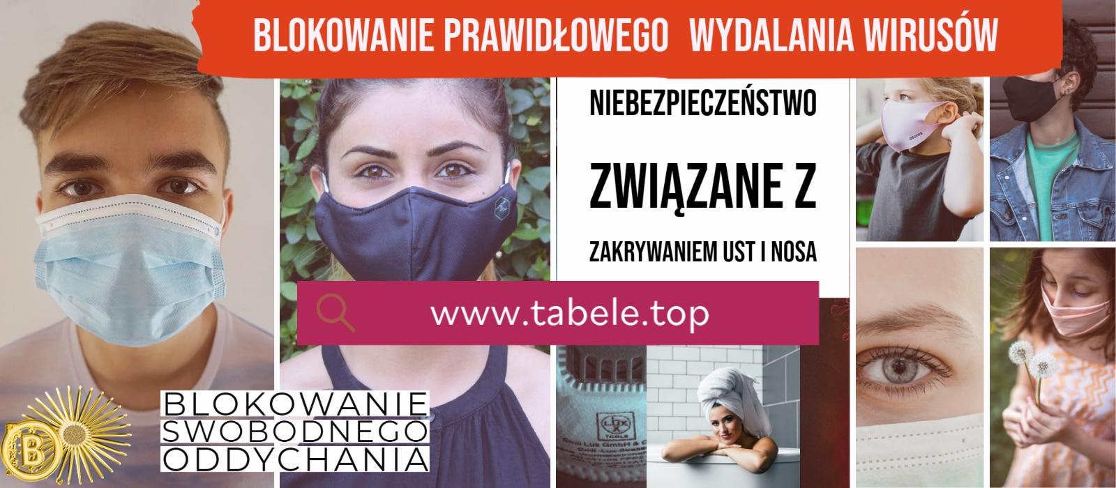 maski - szkodliwość zakrywania ust i nosa