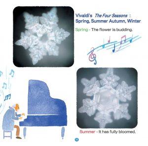 Vivaldi's The Four Seasons lato w pełni  i struktura wody