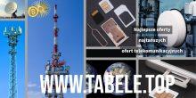 Najlepsze oferty telekomunikacyjne rozmowy i smsy bez limitu